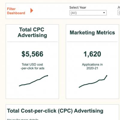 thumbnail: Advertising Metrics